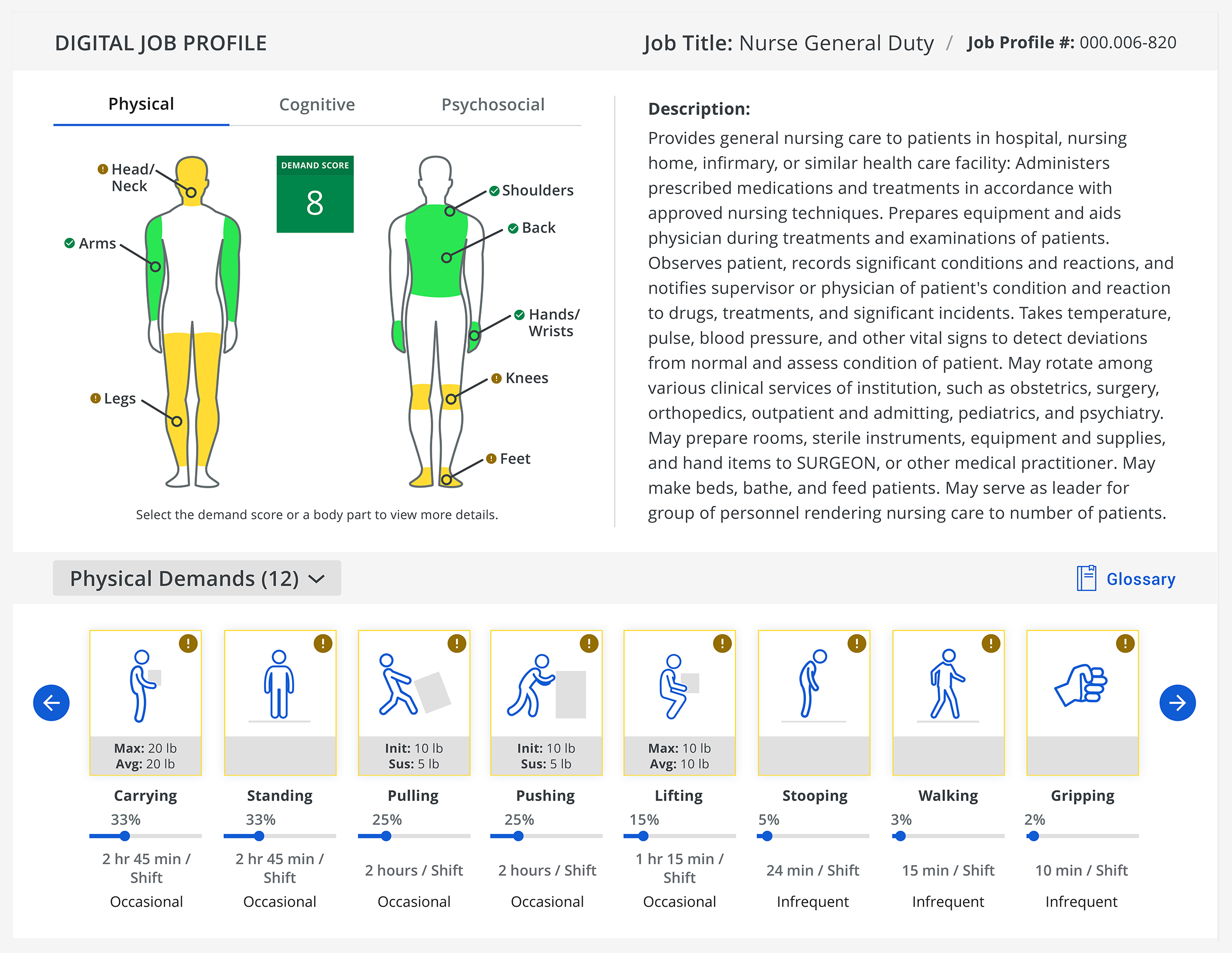 Digital Job Profile example